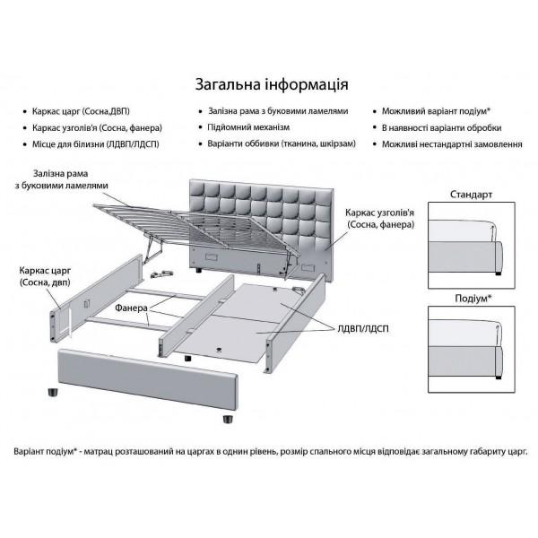 Кровать Техас 2 Green Sofa Ukraine VAMNADO