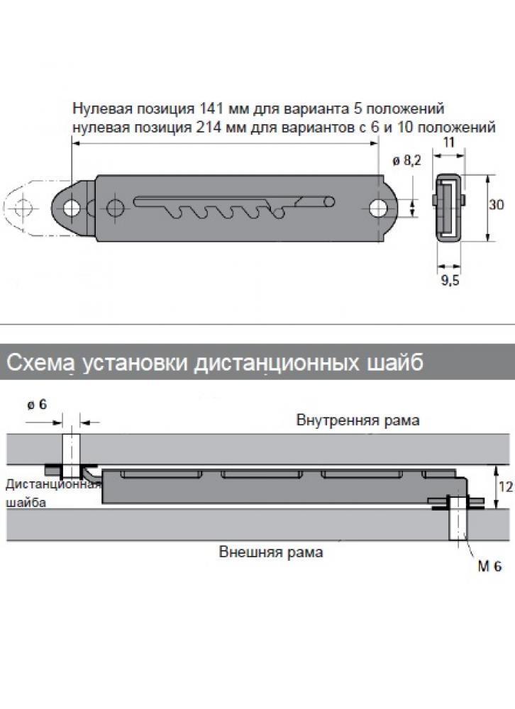 Купить Механизм поднятия изголовья и изножья RASTOMAT украина, киев, николаев, vamnado